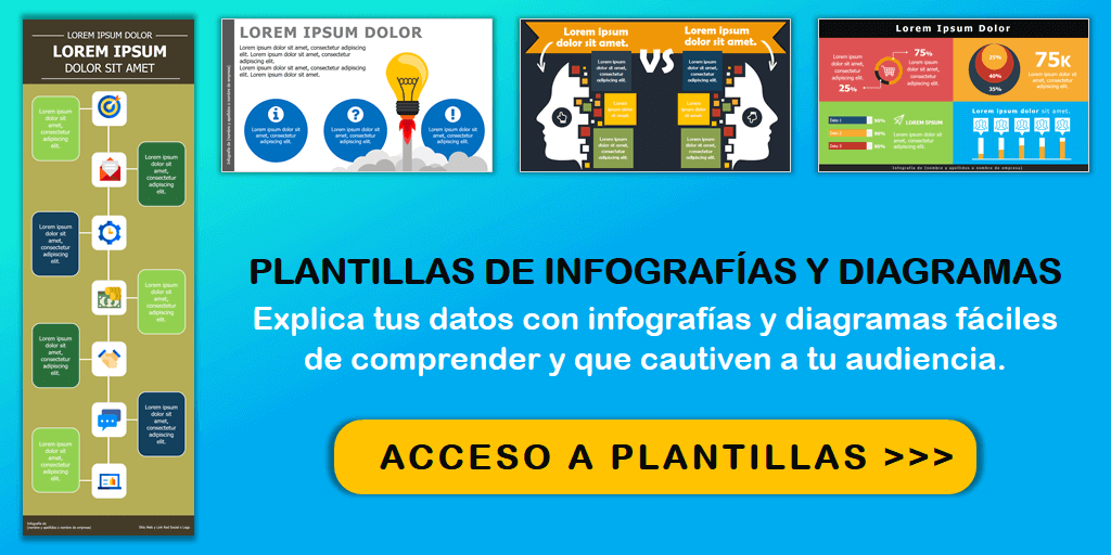 Banner Descargar Plantillas Infografías y Diagramas Power Point