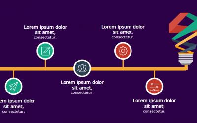 Cómo hacer Infografías Gratis: Paso a Paso con Herramientas Fáciles