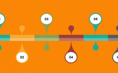 7 Pasos para Diseñar una Buena Infografía. ¡En mUUUcho menos tiempo!