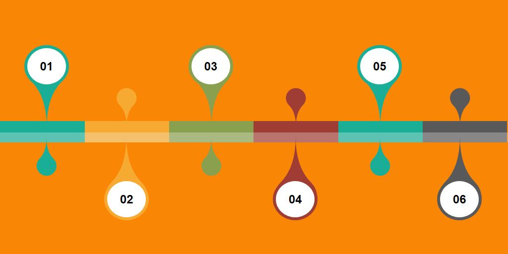 Pasos para Diseñar una Infografía
